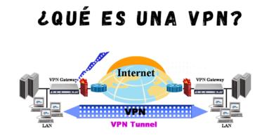 ¿Qué es una VPN? Definición, tipos y características