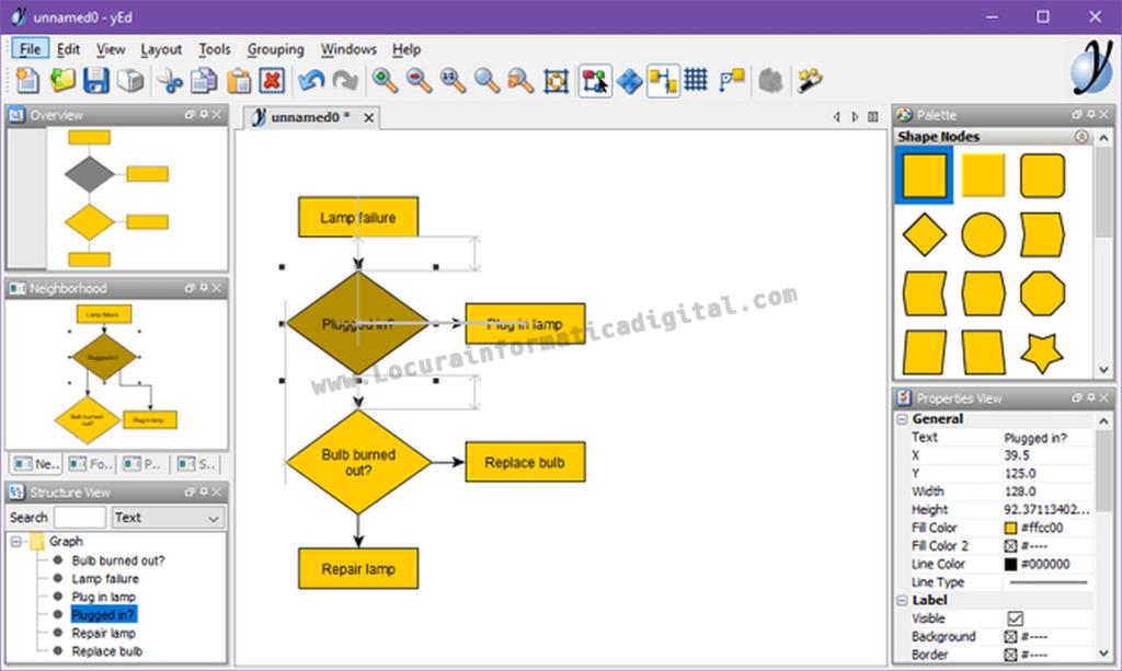 Los 7 Programa Gratuitos Para Crear Diagramas De Flujo En