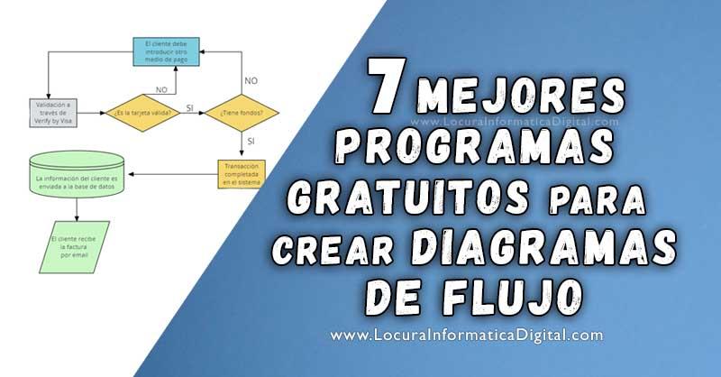 Los 7 mejores programa gratuitos para crear diagramas de flujo en Windows